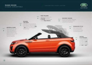 Range Rover Evoque Convertible - A convertible for all seasons